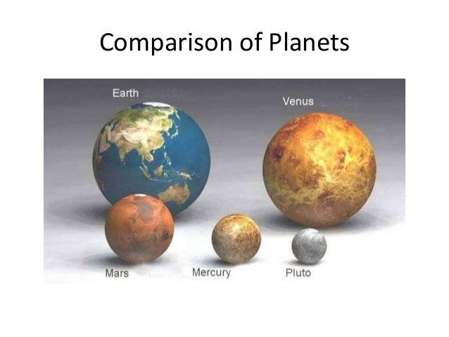 Solar system size comparison