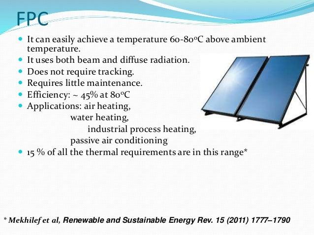 Solar Thermal Tech Pradhan