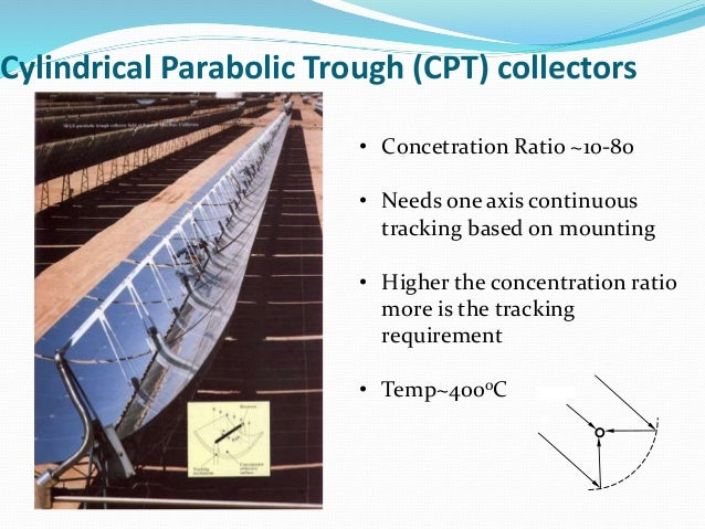 Solar Thermal Tech Pradhan