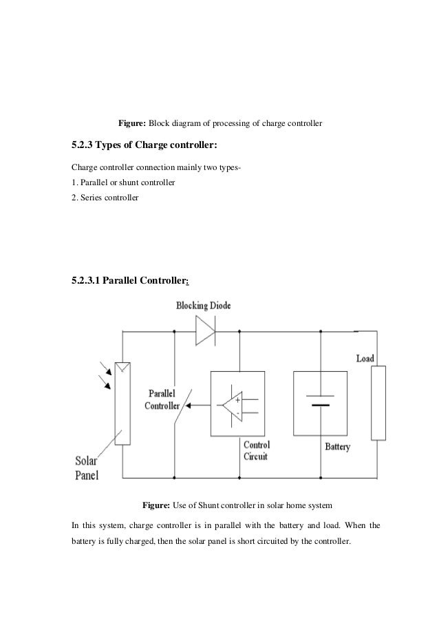 thesis block diagram Robert burt a thesis submitted in partial fulfillment block diagram of these components the primary energy source for nearly all cubesats is the sun.