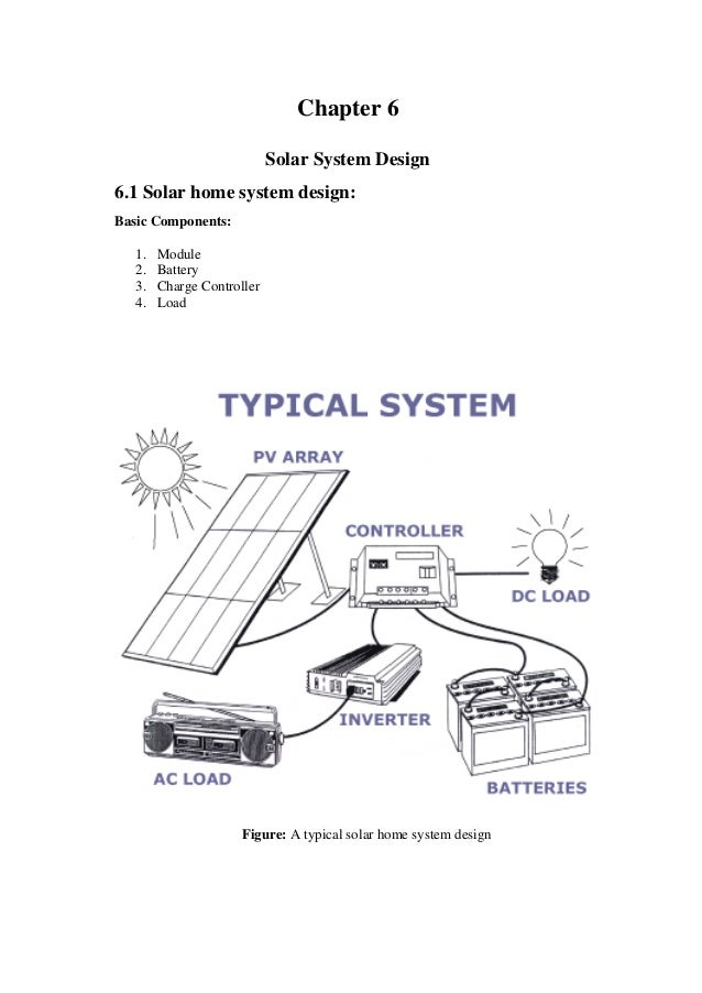 Figure: Inverter For Grid Connected PV; 39. Chapter 6 Solar System ...