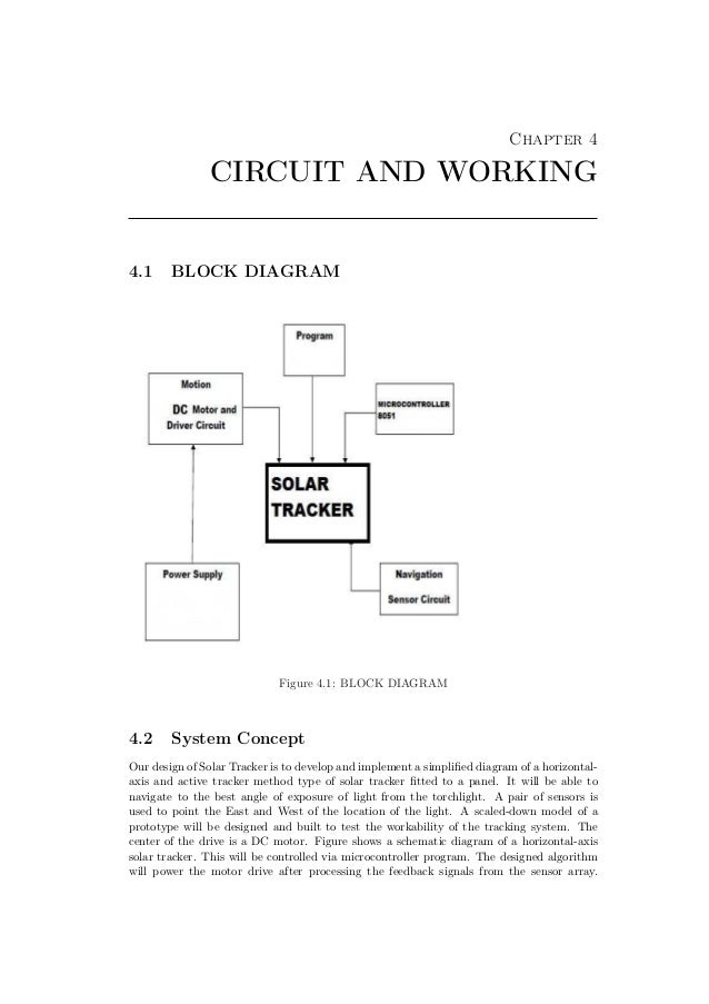 Solar System Block Diagram ndash The Wiring Diagram