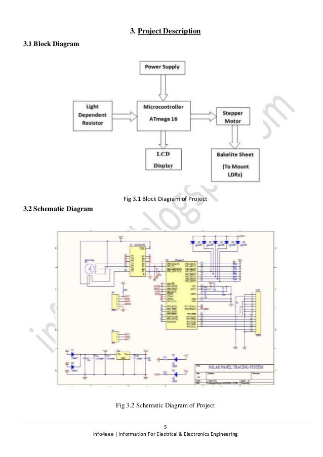 solar powered auto irrigation system project report pdf