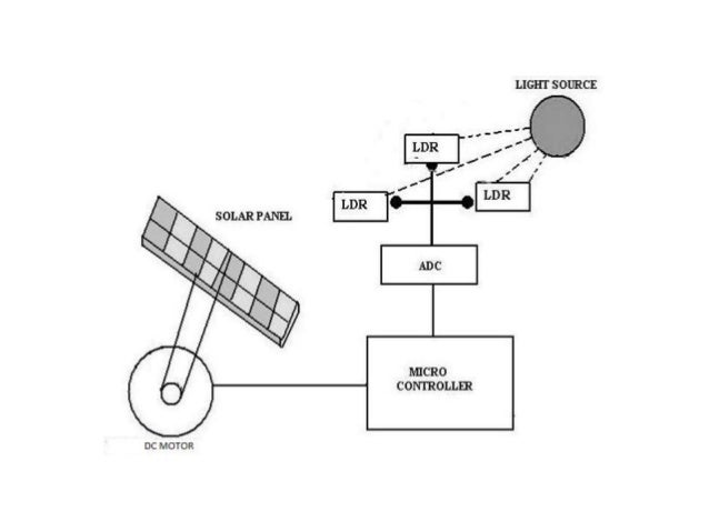 solar tracking system by naidu