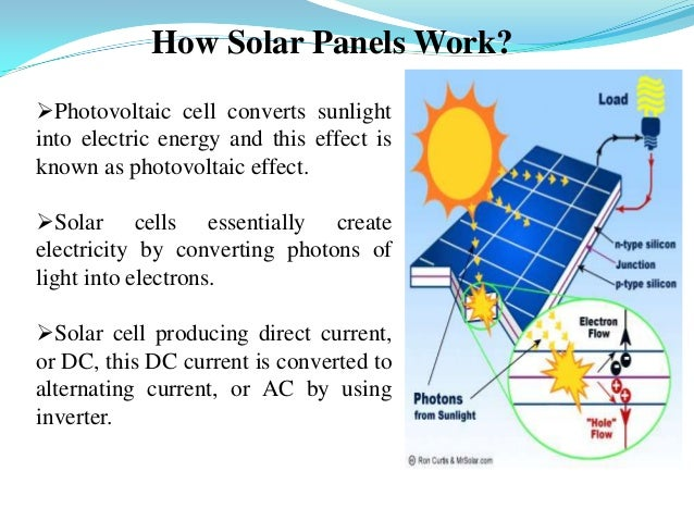 Photo voltaic conversion, effect, working principle of solar cell.