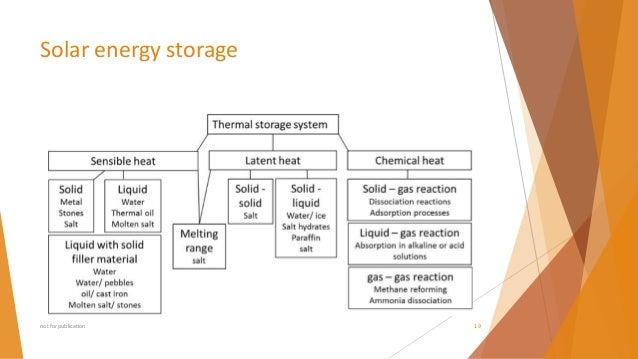 Solar Turbine Plants