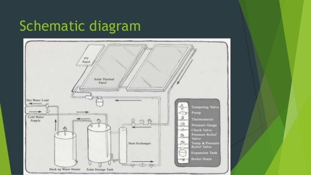 Water heater schematic diagram trusted wiring diagram solar water heater heater element wiring diagram water heater schematic diagram ccuart Images