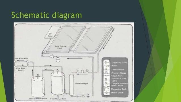 Solar water heater 4 schematic ccuart Gallery