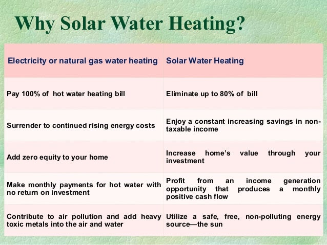 A Complete Presenetation On Quot Solar Water Heater Quot By