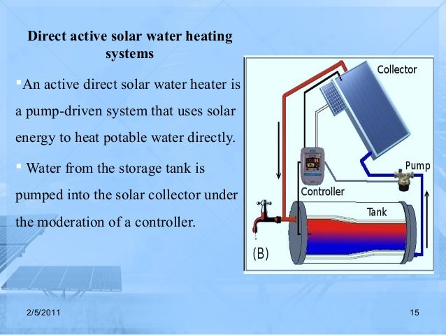 Indirect Solar Water Heating Solar Water Heating System