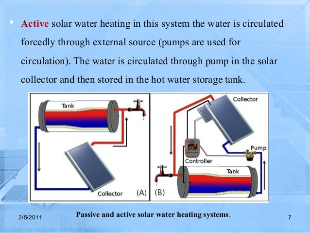 Solar water heating system ccuart Image collections