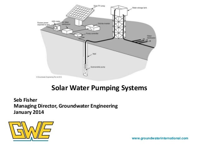 Solar Water Pumping Systems Seb Fisher Managing Director, Groundwater Engineering January 2014  www.groundwaterinternation...