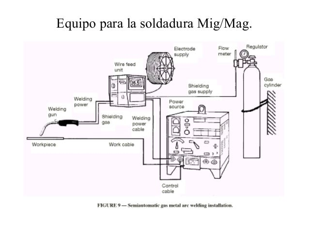 Soldadura 4 5 33 diapositiva - Grupo de soldadura ...