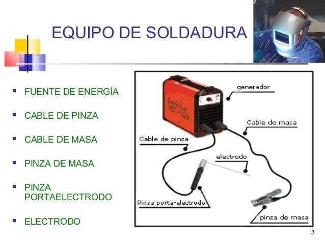 Soldadura el ctrica con electrodos revestidos - Equipo soldadura electrica ...