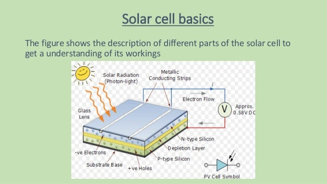 Soldering Of Polycrystalline Silicon Solar Cell