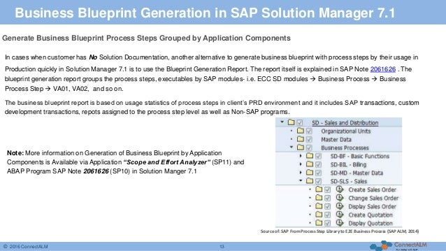 Your companys business in sap solution manager 13 2016 connectalm 13 business blueprint generation in sap solution manager malvernweather Gallery