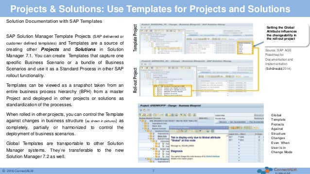 Your companys business in sap solution manager 7 cheaphphosting Image collections