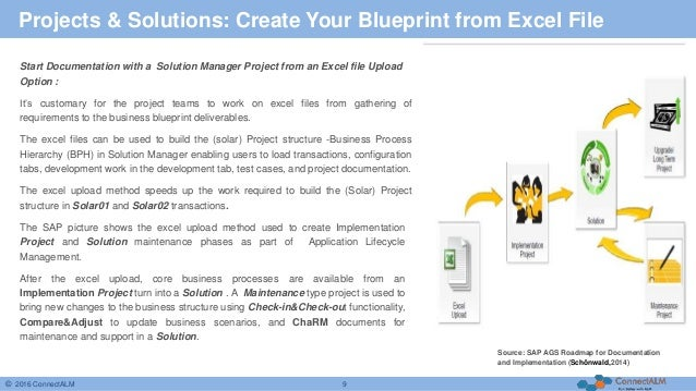 Your companys business in sap solution manager 9 malvernweather Images
