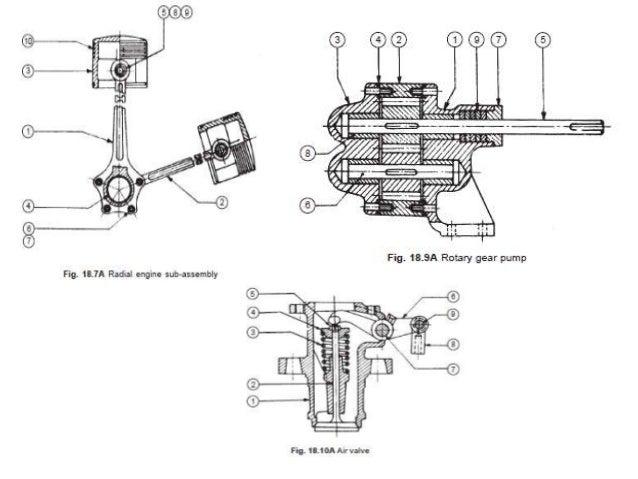 Gear Pump: Gear Pump Assembly Drawing