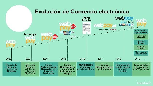 Presentación Soledad Collado_eCommerce Day Santiago 2013_Chile