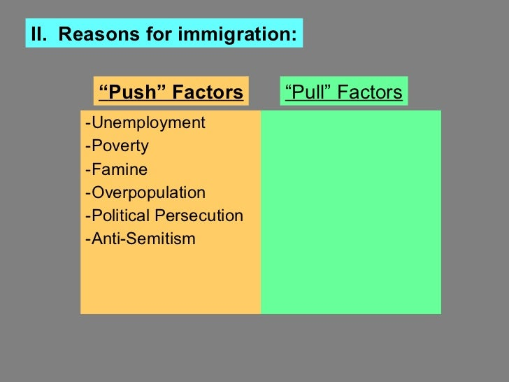 1920 push and pull factors in america This lesson has been designed to teach alongside aqa gcse america 1920- 1973 the lesson investigates the push and pull factors of.