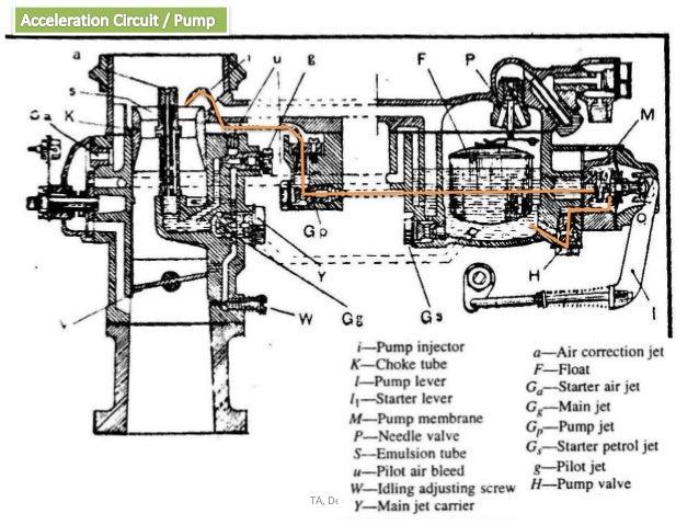 Solex m32 circuit