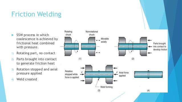 Friction Stir Welding >> Solid state welding