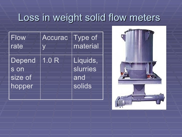 Loss in weight solid flow meters  Liquids, slurries and solids 1.0 R Depends on size of hopper Type of material Accuracy  ...