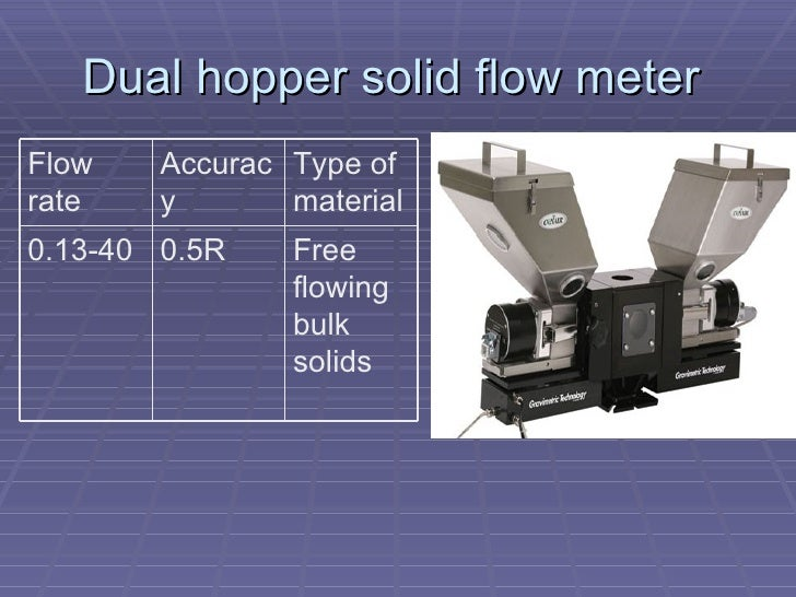 Dual hopper solid flow meter  Free flowing bulk solids  0.5R 0.13-40 Type of material  Accuracy Flow rate