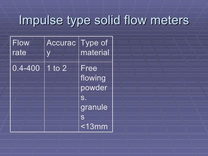Impulse type solid flow meters Free flowing powders. granules <13mm 1 to 2 0.4-400 Type of material  Accuracy Flow rate