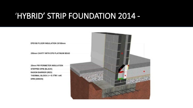 passive house building on solid foundations uk ireland