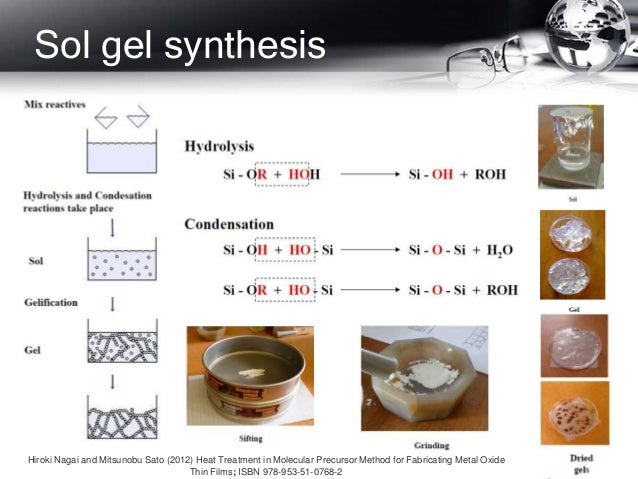 Solid, liquid and gas phase synthesis of nanomaterials