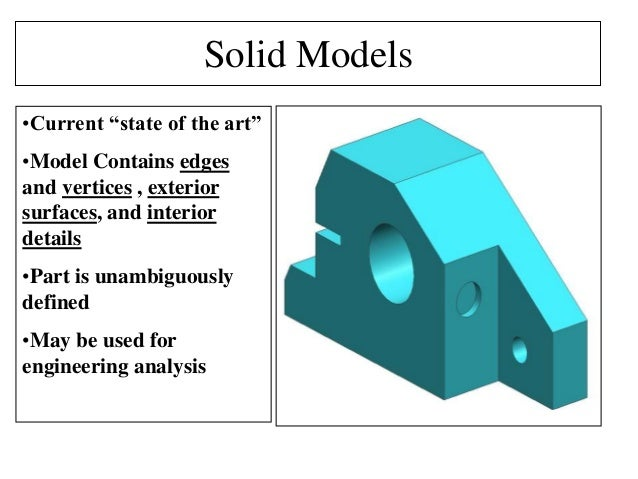 Solid Modeling - Reynolds Design Drafting Consultants, LLC