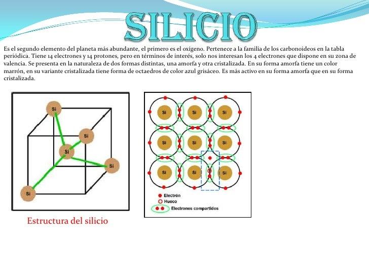 Silicio<br />Es el segundo elemento del planeta más abundante, el primero es el oxígeno. Pertenece a la familia de los car...