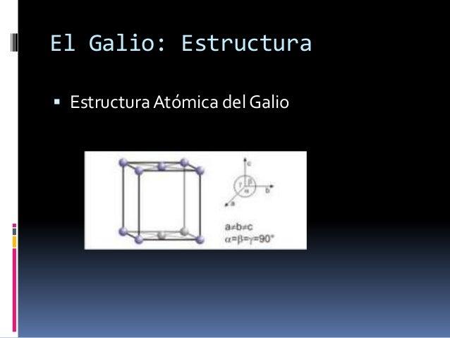 El Galio: Estructura Estructura Atómica del Galio