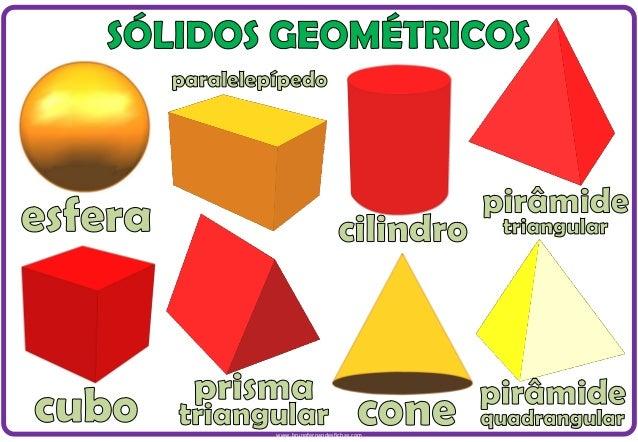 Resultado de imagem para solidos geometricos