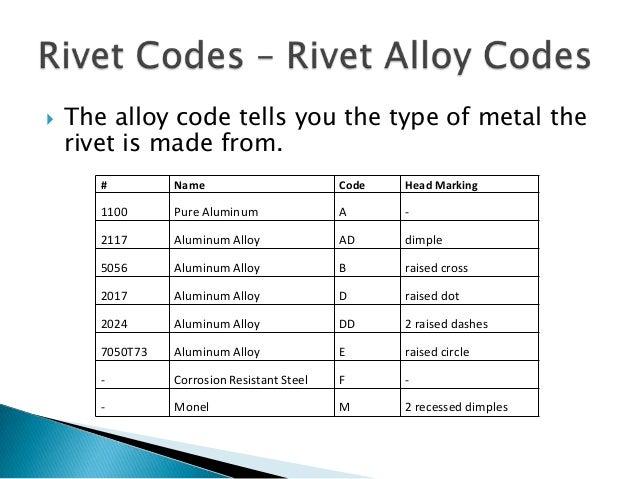 Aircraft Rivet Types : Solid shank rivet codes