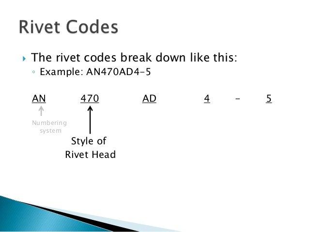 Solid Shank Rivet Codes