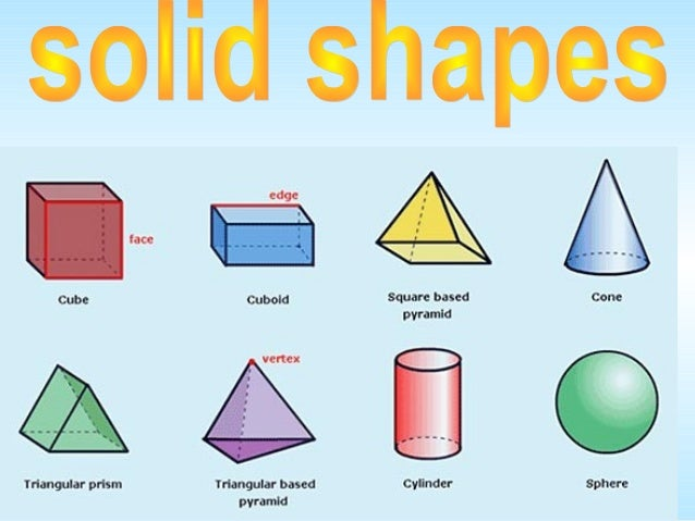 Solid shapes for What s a solid