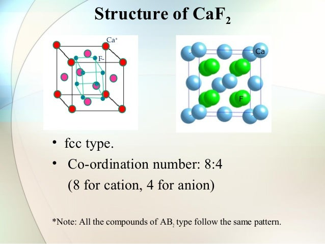 how to find coordination number of caf2