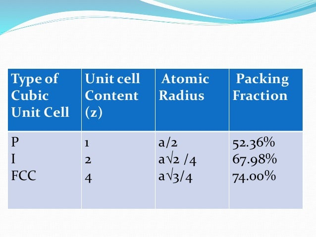 12th solid state chem Design of the question paper chemistry class - xii  oxide is easier if the metal formed is in liquid state at the temperature of  white waxy solid (a).
