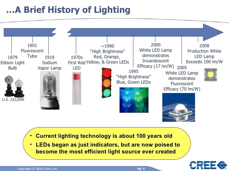 Solid State Lighting Science And Led Theory Of Operation