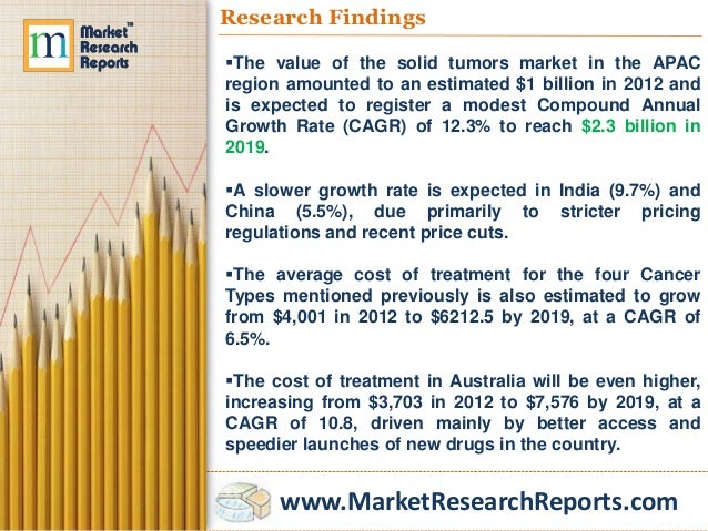 prostate cancer paradigm treatment market 5 stocks that could change the treatment paradigm  pfizer among others  have a strong presence in the oncology market, let's take a  breast cancer,  melanoma, prostate cancer, lymphoma and lung cancer among others.