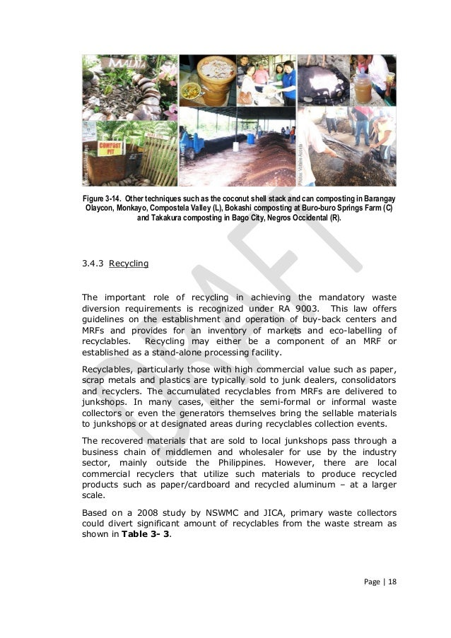 Waste disposal site inventory report