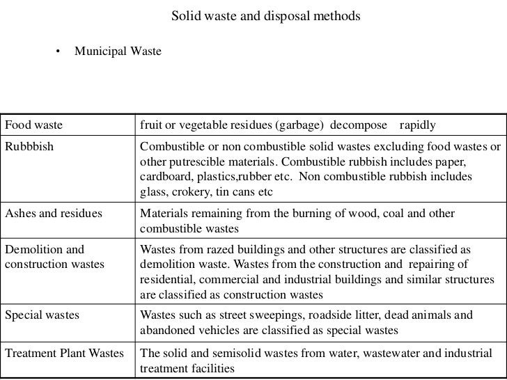 explain four strategies to manage solid waste Waste management in south africa is based on the principles of the white paper  on  and waste management (ip&wm) and the national waste management  strategy  waste can be defined in many ways as is evident from the differing   the two volumes are guidelines on recycling of solid waste and guidelines on .