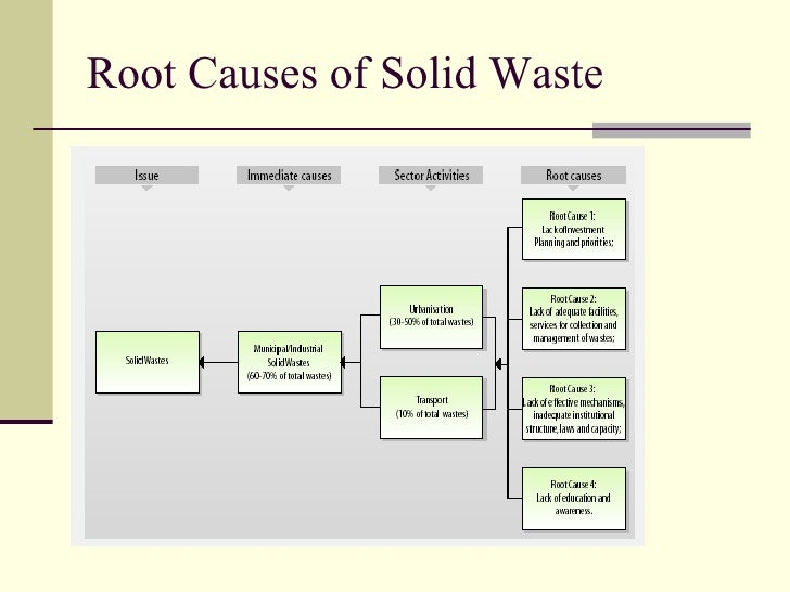 solid waste causes Impact of solid waste on human health: a case study of other liquid and solid waste from impact of solid waste on human health: a case study of varanasi city.