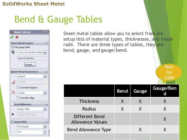 Solidworks Sheet Metal Design