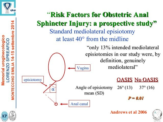 """""""Risk Factors for Obstetric AnalRisk Factors for Obstetric Anal Sphincter Injury: a prospective study""""Sphincter Injury: a ..."""