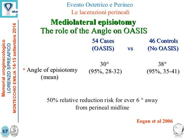 Mediolateral episiotomyMediolateral episiotomy Eogan et al 2006 The role of the Angle on OASISThe role of the Angle on OAS...