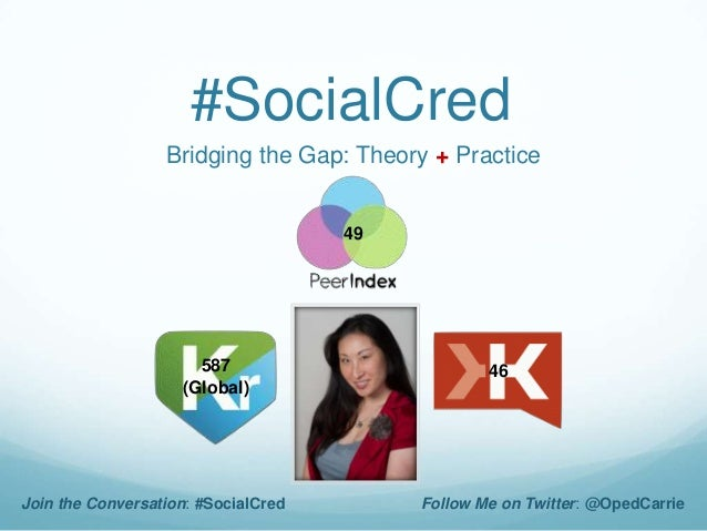 Join the Conversation: #SocialCred Follow Me on Twitter: @OpedCarrie#SocialCredBridging the Gap: Theory + Practice4946587(...